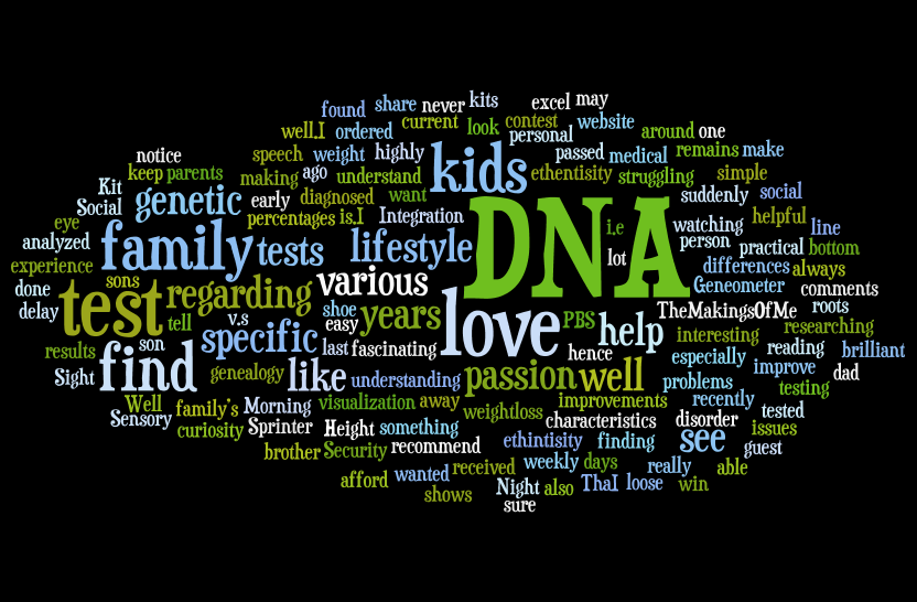 DNA Day comments Art 1