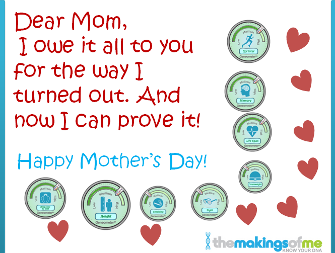 Mothers Day DNA Card 3