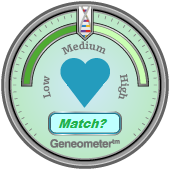 Poll - Would you test your partner's DNA before getting married?